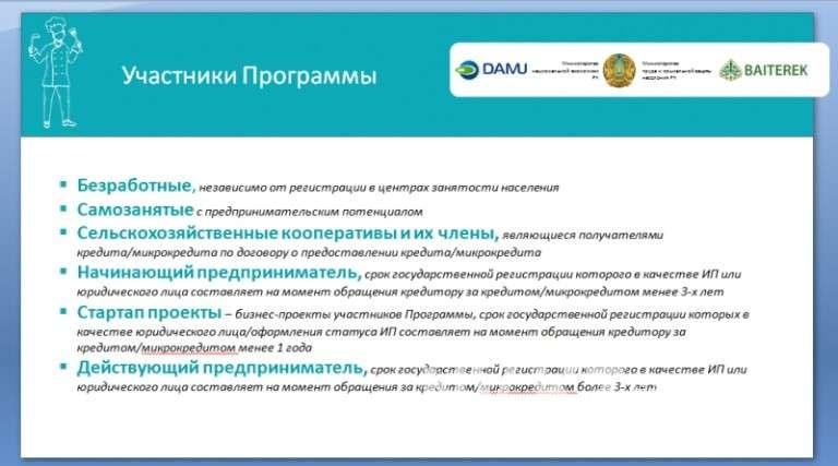 Кредиты на покупку жилья в Минске, взять кредит на покупку